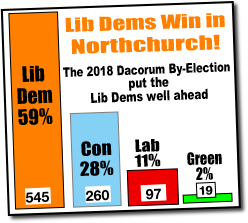 Northchurch Bye Election 2018 Results